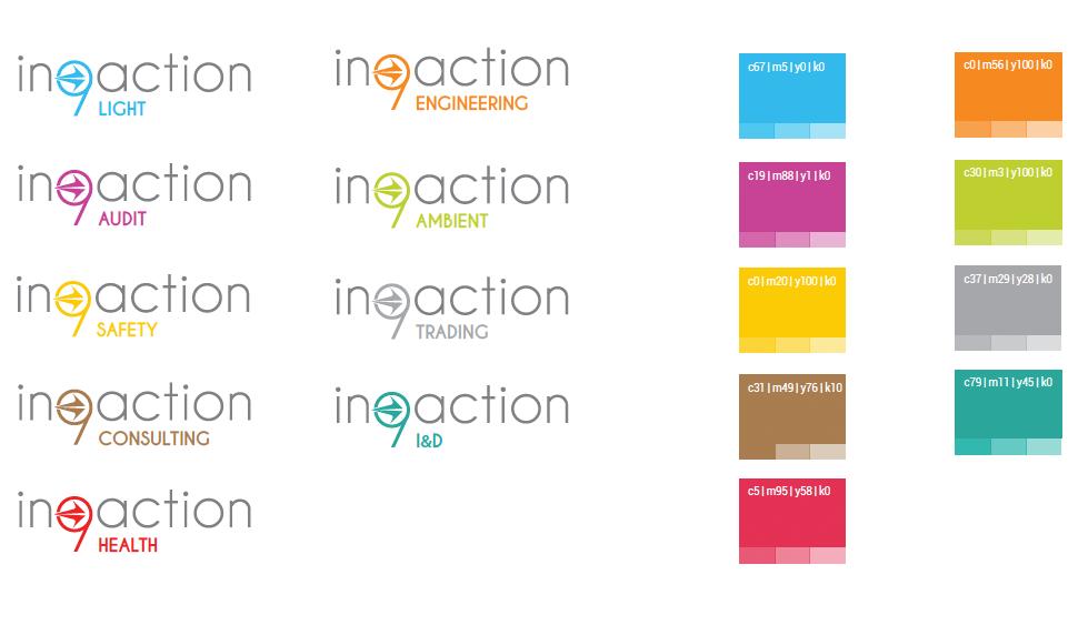 innovation logos