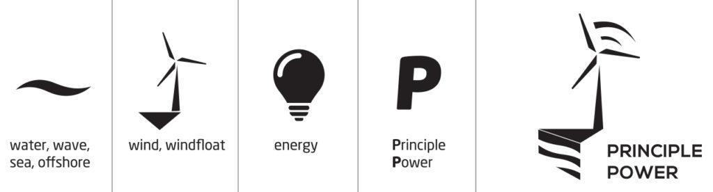 Principle power logo_construction